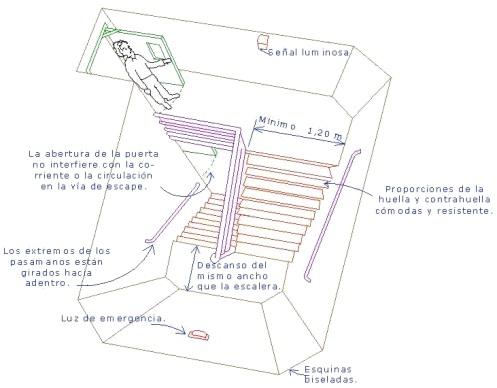Caja De Escape Room Virtual