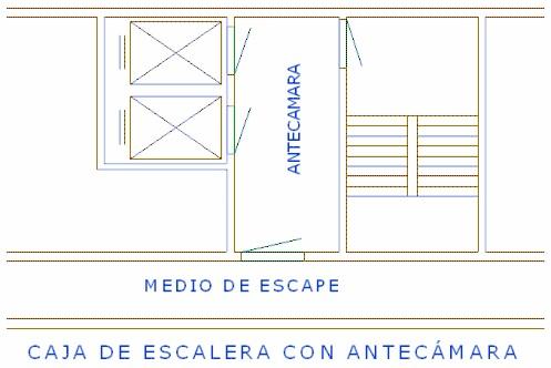 La Caja Escape Room Google Maps